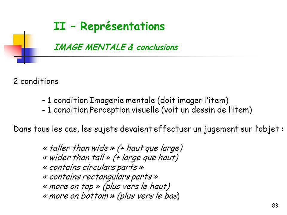 83 II – Représentations IMAGE MENTALE & conclusions 2 conditions - 1 condition Imagerie mentale (doit imager litem) - 1 condition Perception visuelle