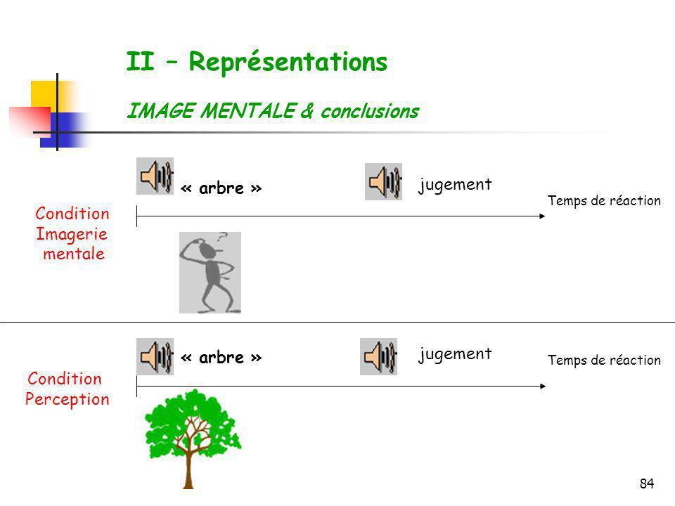 84 II – Représentations IMAGE MENTALE & conclusions Condition Imagerie mentale « arbre » jugement Condition Perception « arbre » jugement Temps de réa