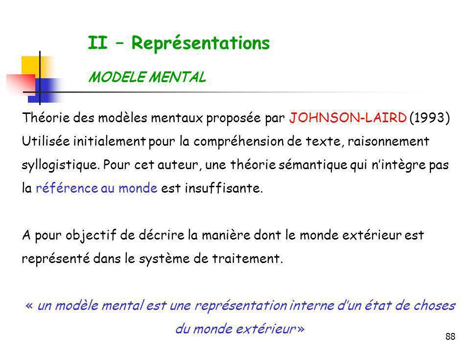 88 II – Représentations MODELE MENTAL Théorie des modèles mentaux proposée par JOHNSON-LAIRD (1993) Utilisée initialement pour la compréhension de tex