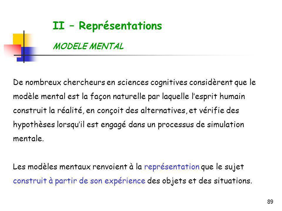 89 II – Représentations MODELE MENTAL De nombreux chercheurs en sciences cognitives considèrent que le modèle mental est la façon naturelle par laquel