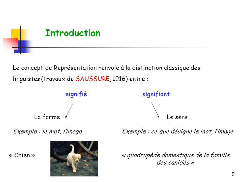 9 Le concept de Représentation renvoie à la distinction classique des linguistes (travaux de SAUSSURE, 1916) entre : signifiantsignifié La forme Exemp