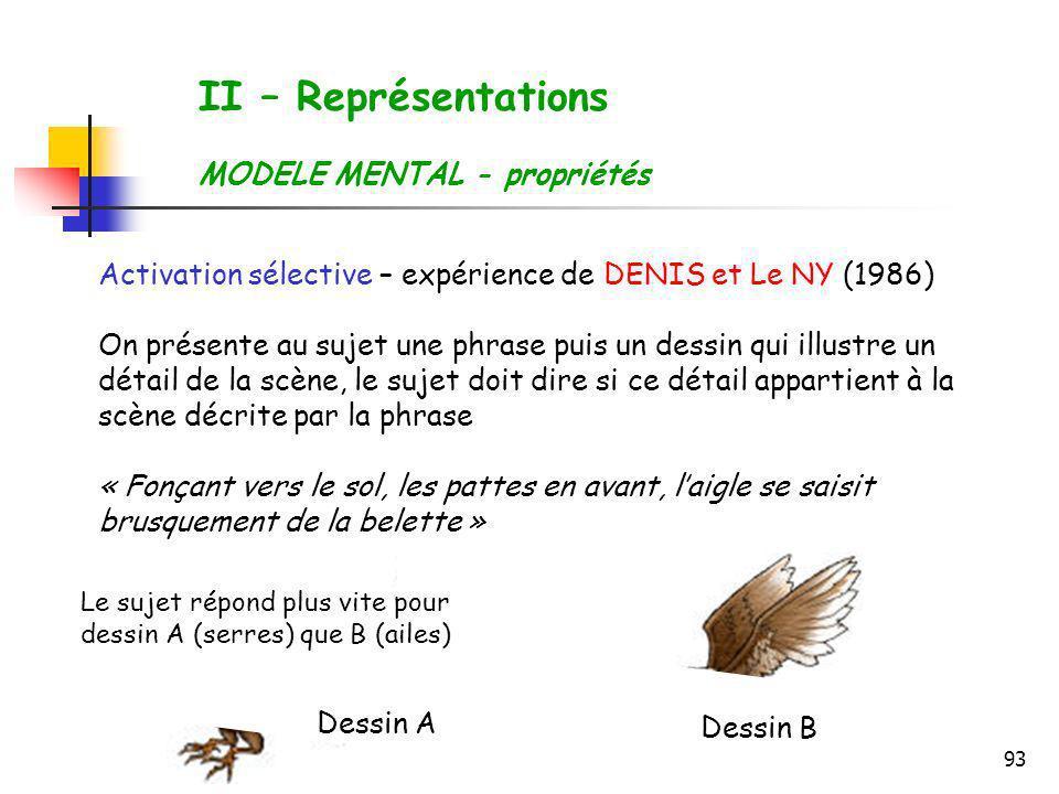 93 II – Représentations MODELE MENTAL - propriétés Activation sélective – expérience de DENIS et Le NY (1986) On présente au sujet une phrase puis un
