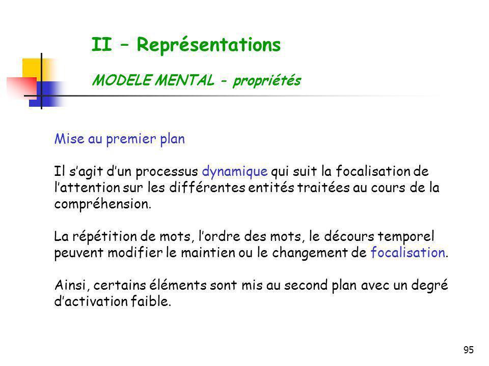 95 II – Représentations MODELE MENTAL - propriétés Mise au premier plan Il sagit dun processus dynamique qui suit la focalisation de lattention sur le