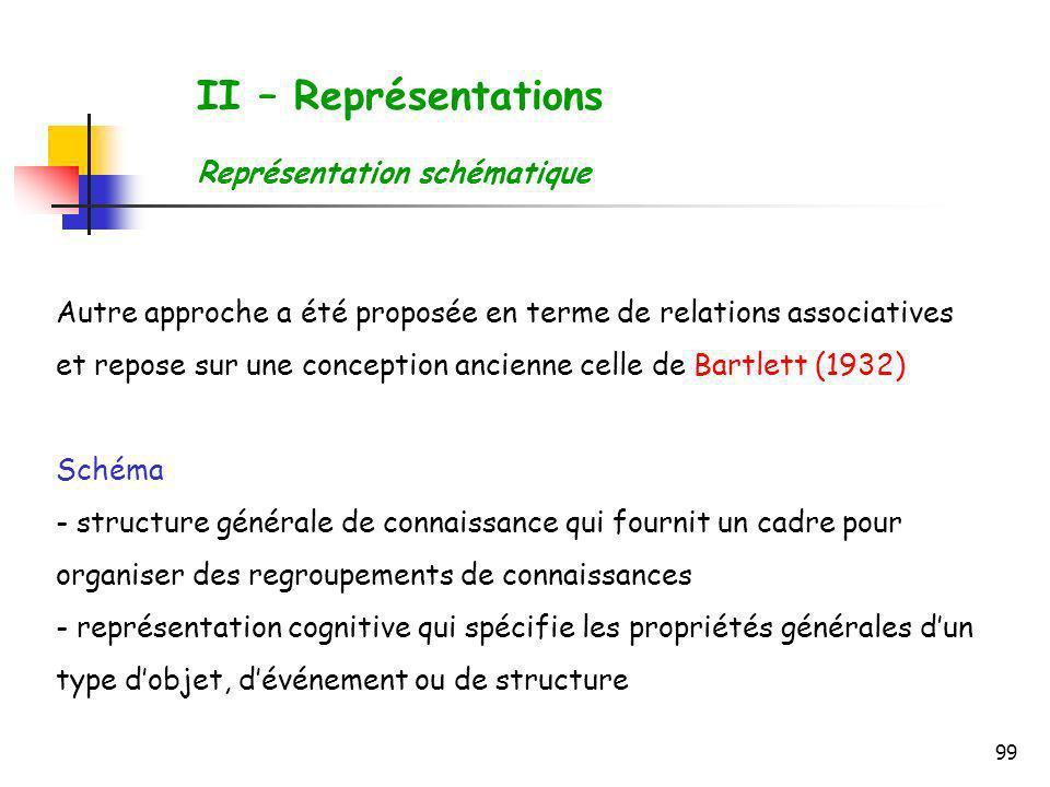 99 Autre approche a été proposée en terme de relations associatives et repose sur une conception ancienne celle de Bartlett (1932) Schéma - structure