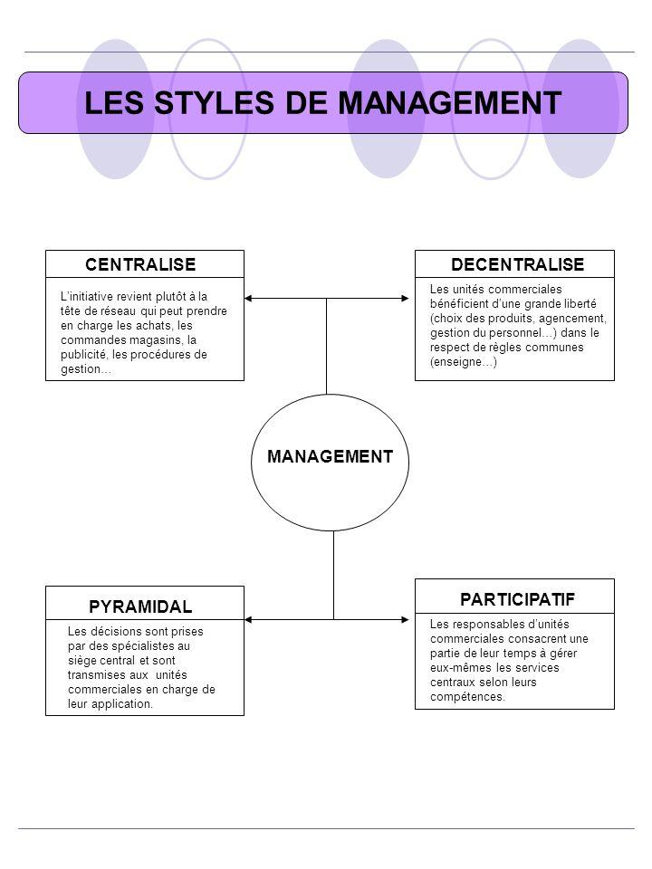 LES STYLES DE MANAGEMENT MANAGEMENT DECENTRALISE Les unités commerciales bénéficient dune grande liberté (choix des produits, agencement, gestion du p