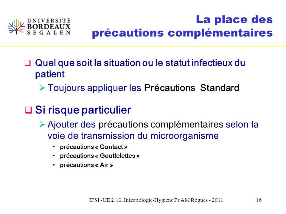 IFSI -UE 2.10. Infectiologie-Hygiene Pr AM Rogues - 201115 PREVENTION DE LA TRANSMISSION CROISEE Niveau 2 : PRECAUTIONS COMPLEMENTAIRES Cours préparé