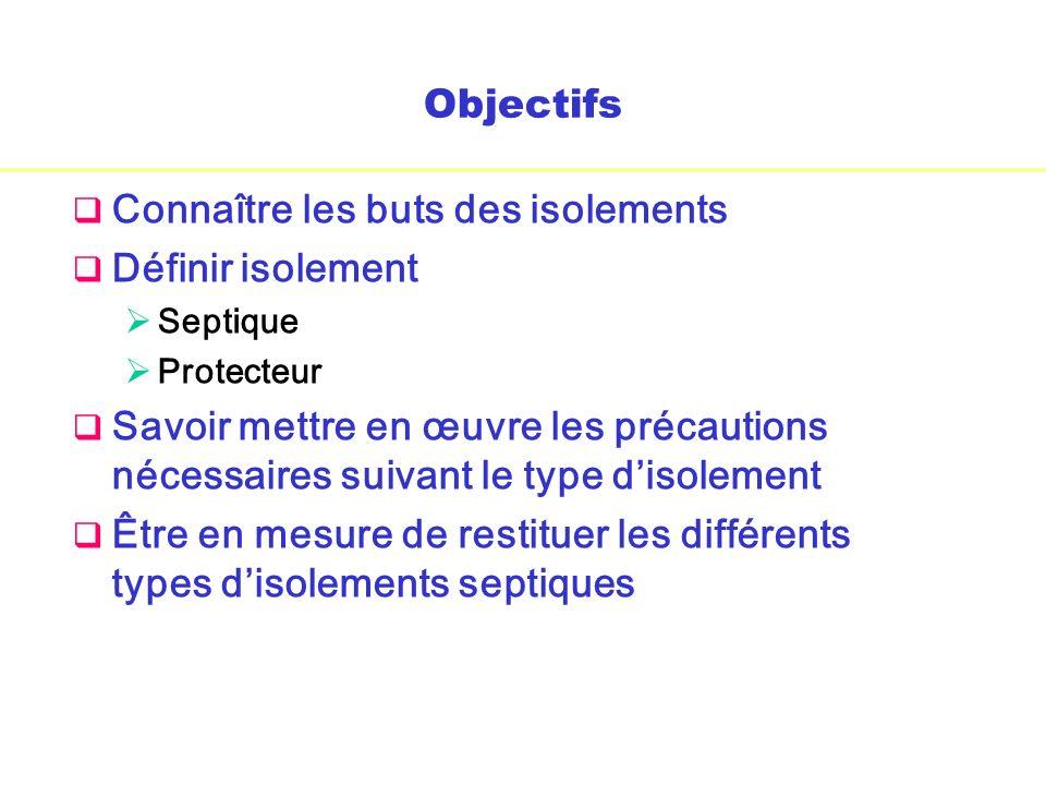 Isolement Protecteur FAIRE BARRIERE A LENTREE DE LAGENT INFECTIEUX, DANS L ENVIRONNEMENT IMMEDIAT DU PATIENT