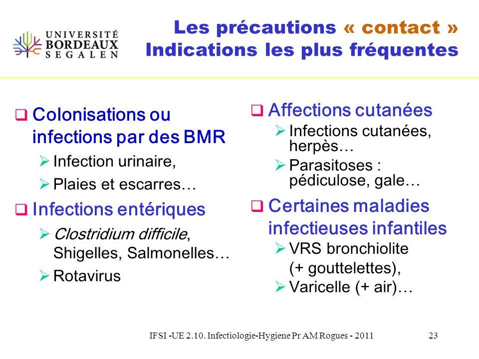 IFSI -UE 2.10. Infectiologie-Hygiene Pr AM Rogues - 201122 Pittet et al. Lancet Infect Dis 2006 Hygiène des mains incorrecte Transmission croisée entr