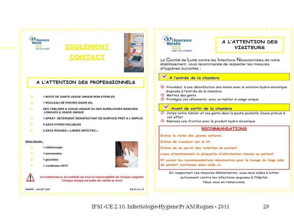 IFSI -UE 2.10. Infectiologie-Hygiene Pr AM Rogues - 201128 Les précautions « contact » Comment ? Information patient, famille, correspondants médicaux