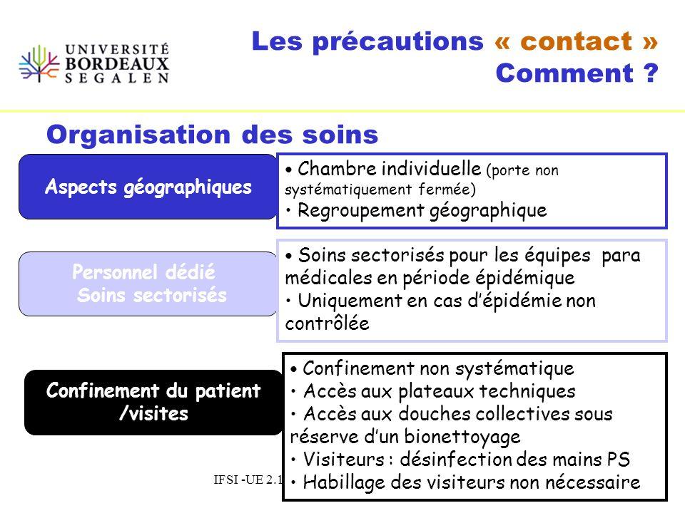 IFSI -UE 2.10. Infectiologie-Hygiene Pr AM Rogues - 201133 Les précautions « contact » Comment ? Port dun masque Par le Soignant pas de masque chirurg