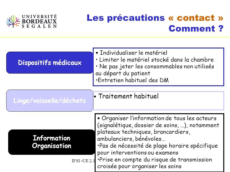 IFSI -UE 2.10. Infectiologie-Hygiene Pr AM Rogues - 201135 Les précautions « contact » Comment ? Comme pour tous les patients (cadre des précautions s
