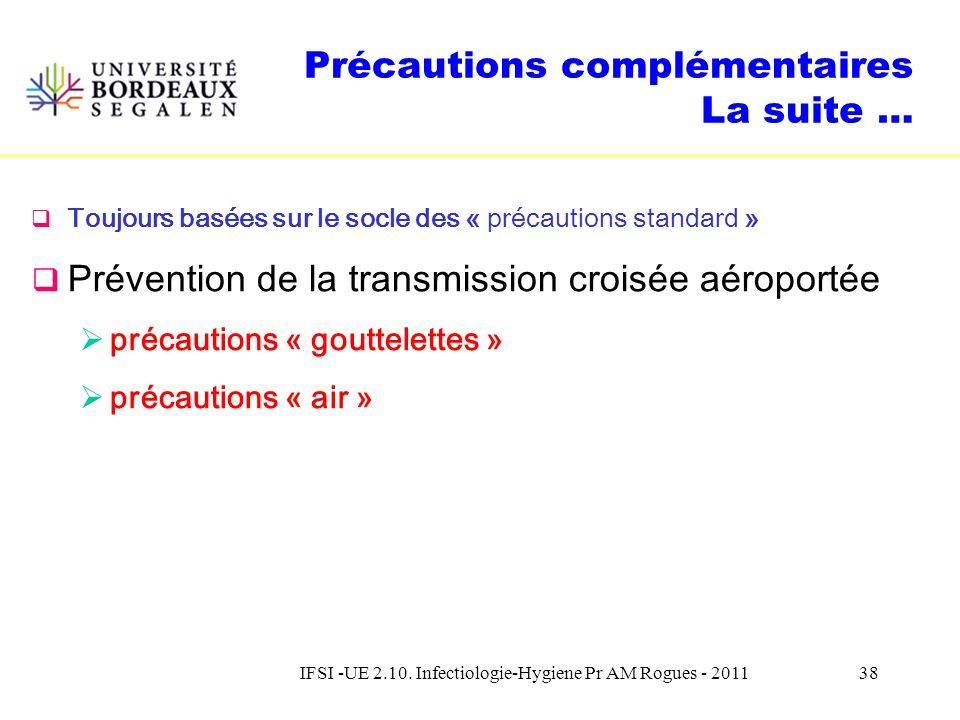 IFSI -UE 2.10. Infectiologie-Hygiene Pr AM Rogues - 201137 Les précautions « contact » Jusquà quand ? Au cours du séjour Exemple : Efficacité de la dé