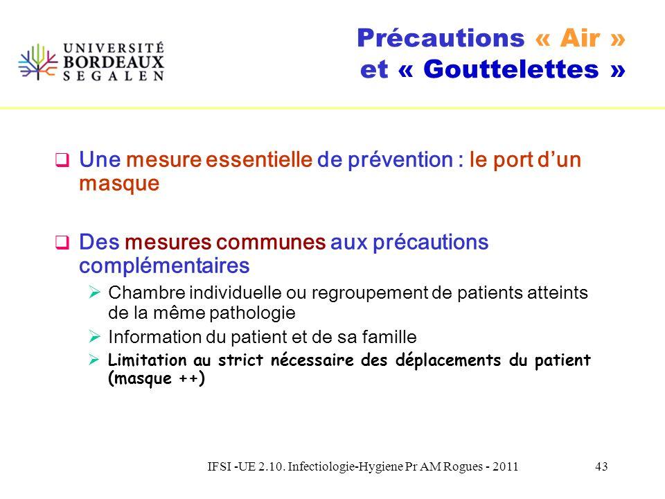 IFSI -UE 2.10. Infectiologie-Hygiene Pr AM Rogues - 201142 Précautions complémentaires « air » « A » Indications Lépre Rougeole Tuberculose pulmonaire