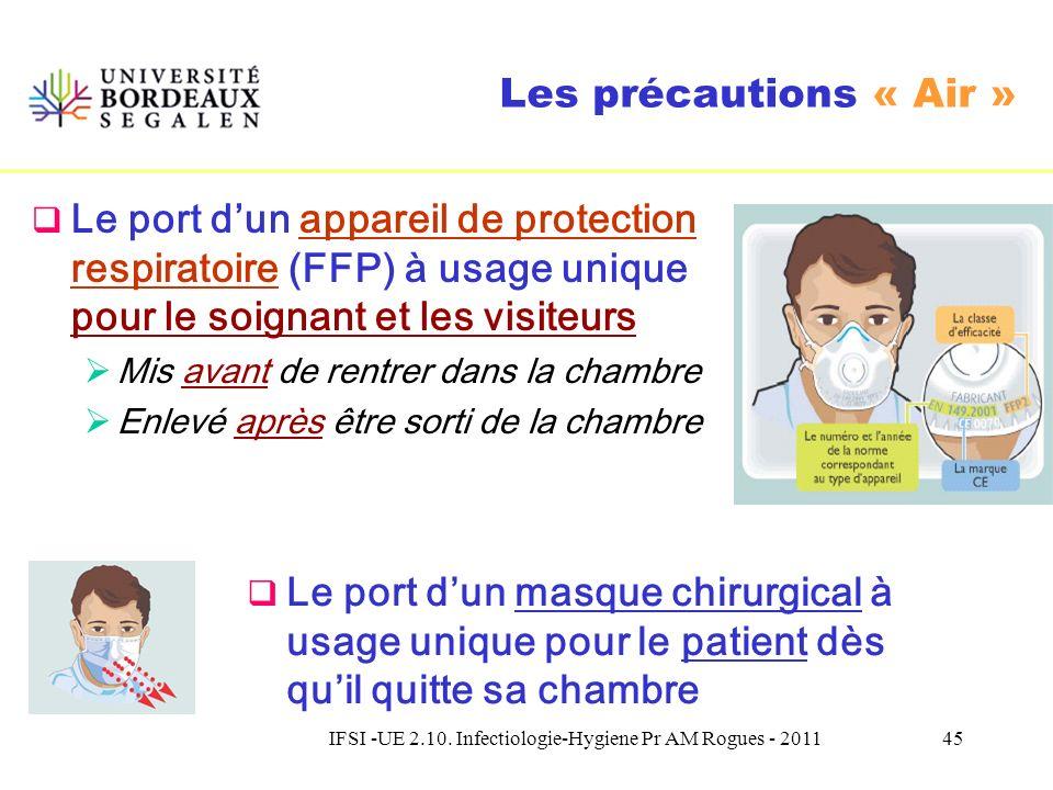 IFSI -UE 2.10. Infectiologie-Hygiene Pr AM Rogues - 201144 Le port dun masque chirurgical à usage unique pour le soignant et les visiteurs Dans un ray