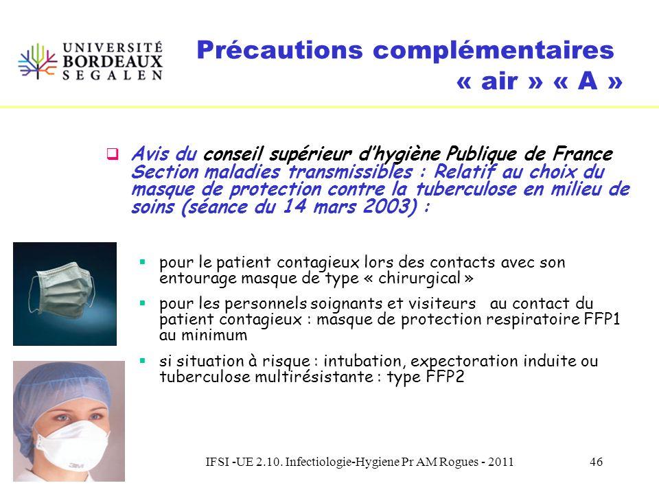 IFSI -UE 2.10. Infectiologie-Hygiene Pr AM Rogues - 201145 Le port dun appareil de protection respiratoire (FFP) à usage unique pour le soignant et le