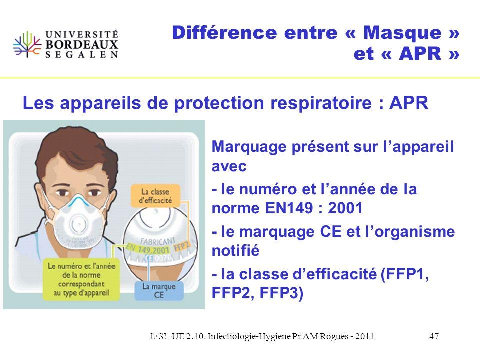 IFSI -UE 2.10. Infectiologie-Hygiene Pr AM Rogues - 201146 Précautions complémentaires « air » « A » Avis du conseil supérieur dhygiène Publique de Fr