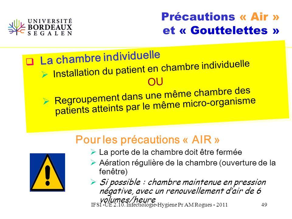 IFSI -UE 2.10. Infectiologie-Hygiene Pr AM Rogues - 201148 Appareils de protection respiratoire Performances requises Différence entre « Masque » et «