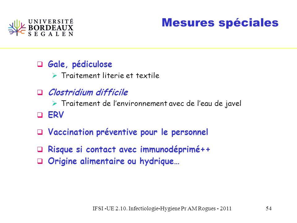 IFSI -UE 2.10. Infectiologie-Hygiene Pr AM Rogues - 201153 Mesures spéciales Durée disolement variable selon le Micro Organisme Liste des maladies à d