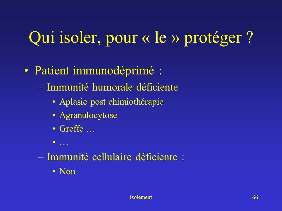 Isolement65 Le patient contagieux Infections « classiques » –Varicelle –Impetigo –... Infection à germe multi-résistant –Cutanée –Urines –Pulmonaire –