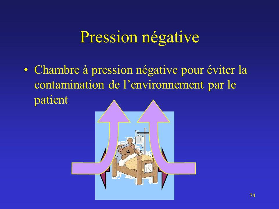 Isolement73 Pression positive Chambre à pression positive pour éviter la contamination du patient par lenvironnement extérieur