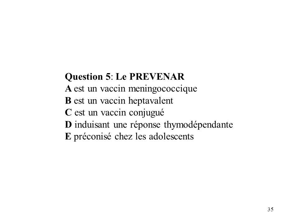 35 Question 5: Le PREVENAR A est un vaccin meningococcique B est un vaccin heptavalent C est un vaccin conjugué D induisant une réponse thymodépendant