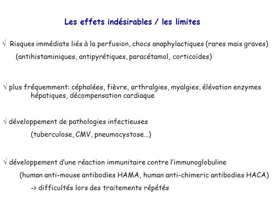 Les effets indésirables / les limites développement de pathologies infectieuses (tuberculose, CMV, pneumocystose…) Risques immédiats liés à la perfusi