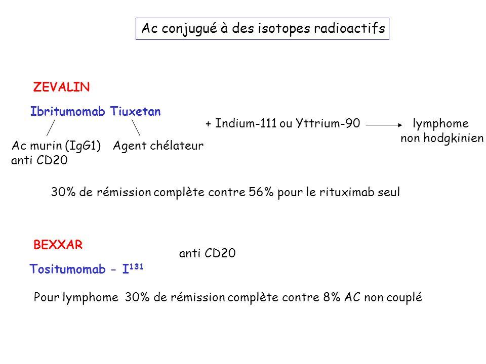 ZEVALIN lymphome non hodgkinien Ibritumomab Tiuxetan Ac murin (IgG1) anti CD20 Agent chélateur + Indium-111 ou Yttrium-90 BEXXAR Tositumomab - I 131 3