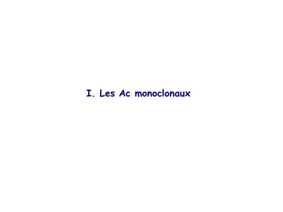I. Les Ac monoclonaux