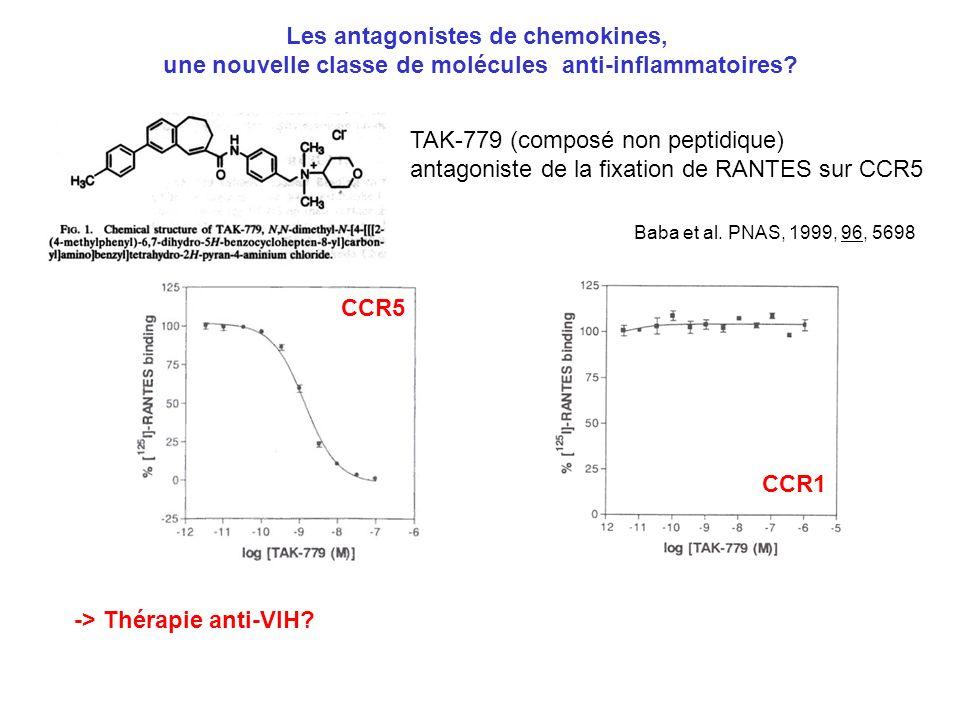 Les antagonistes de chemokines, une nouvelle classe de molécules anti-inflammatoires? TAK-779 (composé non peptidique) antagoniste de la fixation de R