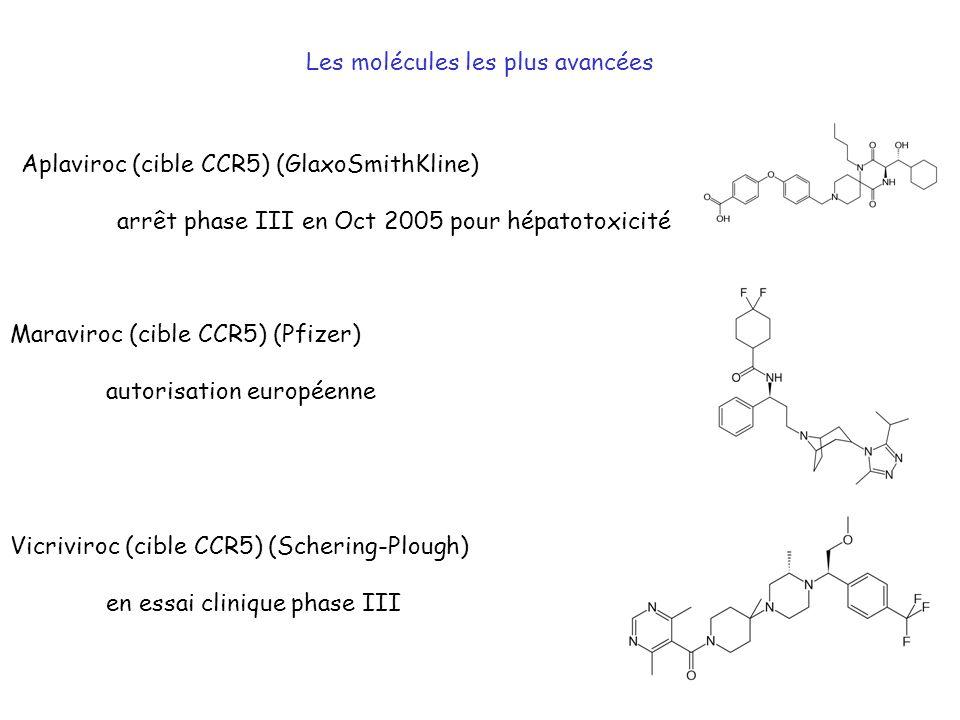 Aplaviroc (cible CCR5) (GlaxoSmithKline) arrêt phase III en Oct 2005 pour hépatotoxicité Maraviroc (cible CCR5) (Pfizer) autorisation européenne Vicri