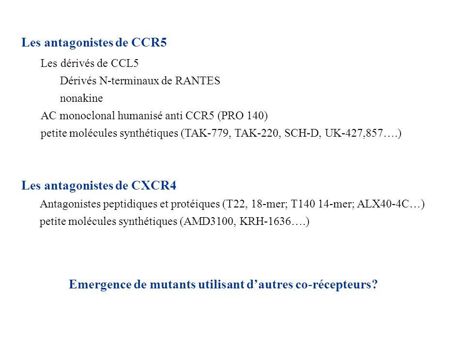 Les antagonistes de CXCR4 Antagonistes peptidiques et protéiques (T22, 18-mer; T140 14-mer; ALX40-4C…) petite molécules synthétiques (AMD3100, KRH-163