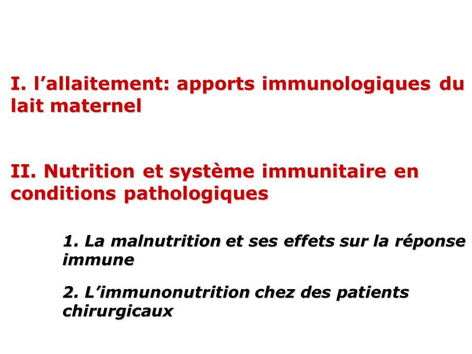 I.lallaitement: apports immunologiques du lait maternel II.