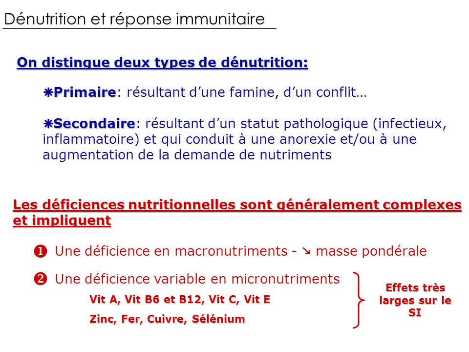 Dénutrition et réponse immunitaire Les déficiences nutritionnelles sont généralement complexes et impliquent Une déficience en macronutriments - masse pondérale Une déficience variable en micronutriments On distingue deux types de dénutrition: Primaire Primaire: résultant dune famine, dun conflit… Secondaire Secondaire: résultant dun statut pathologique (infectieux, inflammatoire) et qui conduit à une anorexie et/ou à une augmentation de la demande de nutriments Vit A, Vit B6 et B12, Vit C, Vit E Zinc, Fer, Cuivre, Sélénium Effets très larges sur le SI