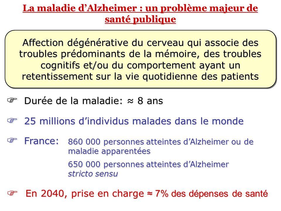Physiopathologie Atrophie cérébrale Témoin Patient Dégénérescence neurofibrillaire Dépôts amyloïdes Neurone en dégénérescence