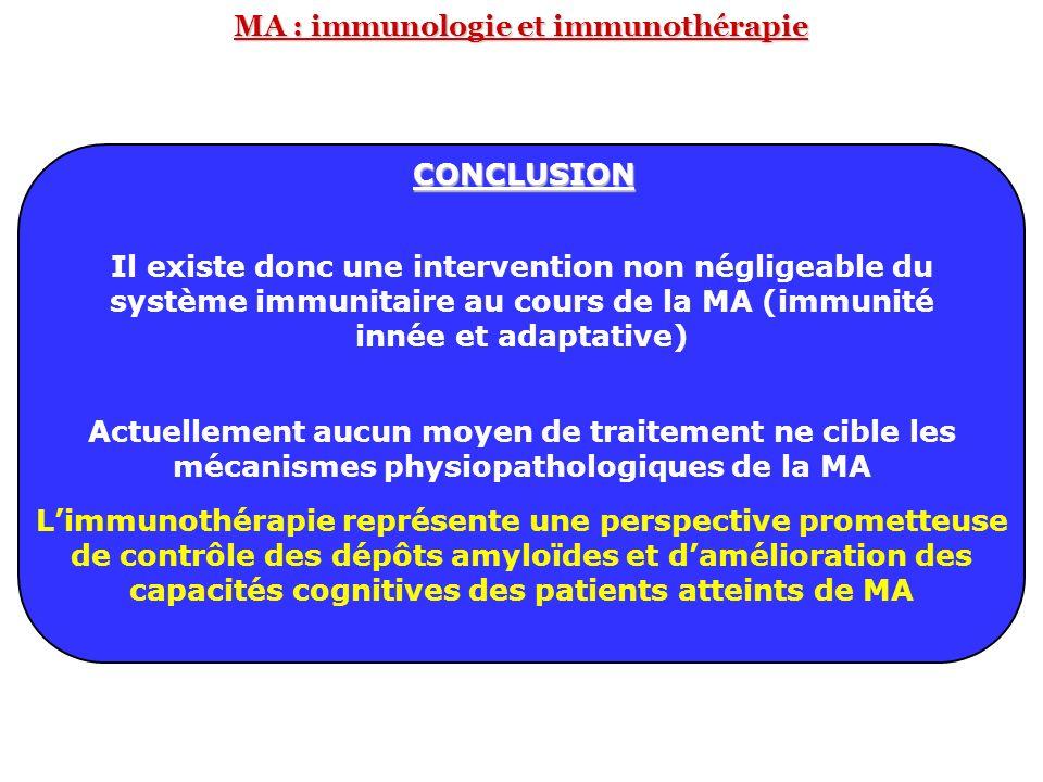 Il existe donc une intervention non négligeable du système immunitaire au cours de la MA (immunité innée et adaptative) Actuellement aucun moyen de tr