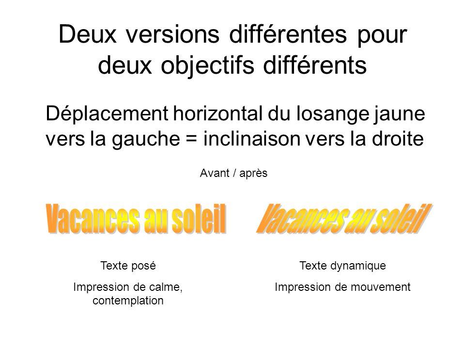 Deux versions différentes pour deux objectifs différents Déplacement horizontal du losange jaune vers la gauche = inclinaison vers la droite Texte pos