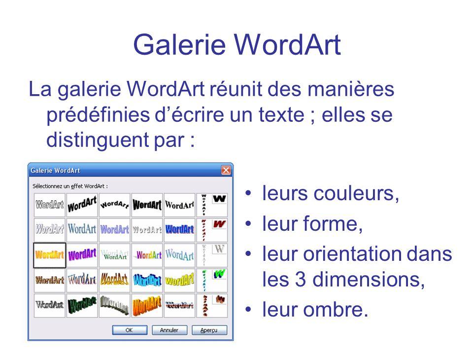 Galerie WordArt La galerie WordArt réunit des manières prédéfinies décrire un texte ; elles se distinguent par : leurs couleurs, leur forme, leur orie