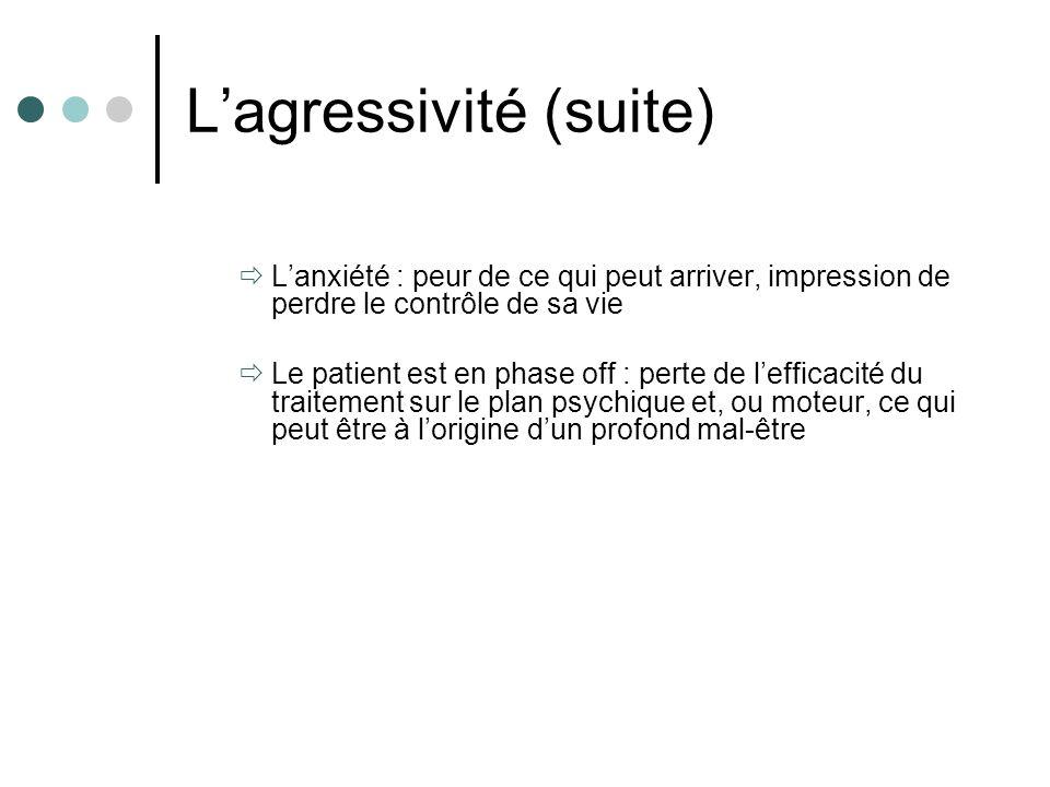 Lagressivité (suite) Lanxiété : peur de ce qui peut arriver, impression de perdre le contrôle de sa vie Le patient est en phase off : perte de leffica