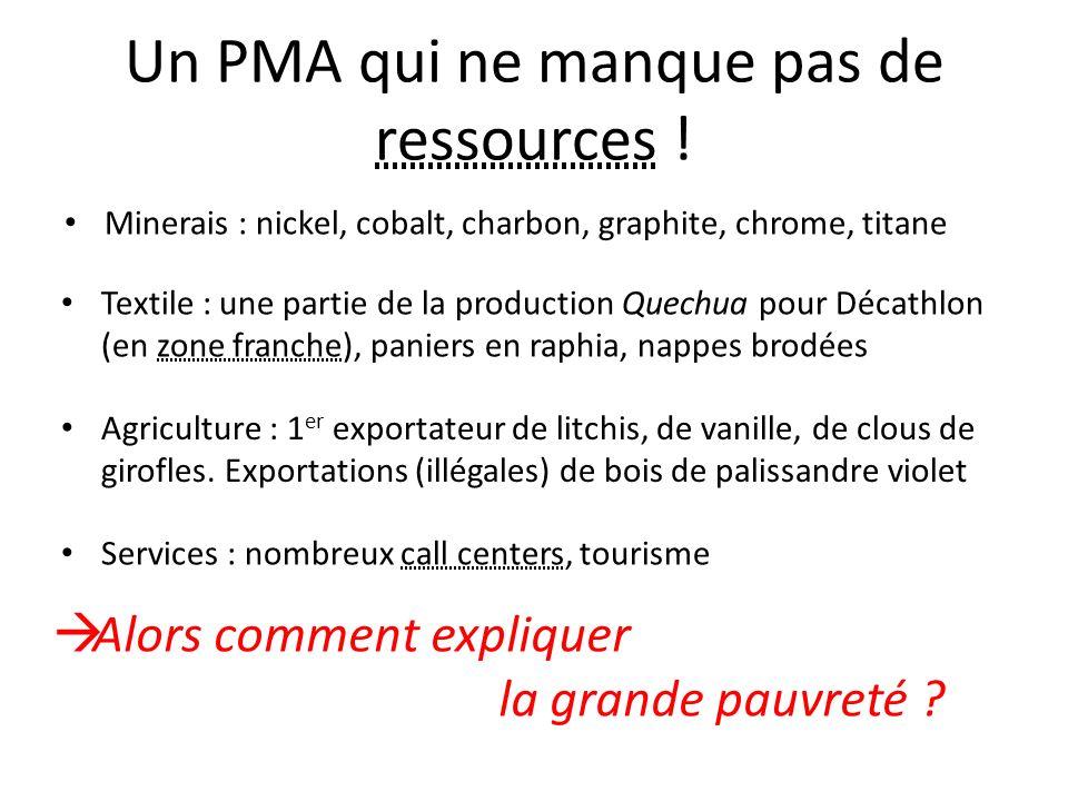 Un PMA qui ne manque pas de ressources ! Minerais : nickel, cobalt, charbon, graphite, chrome, titane Textile : une partie de la production Quechua po