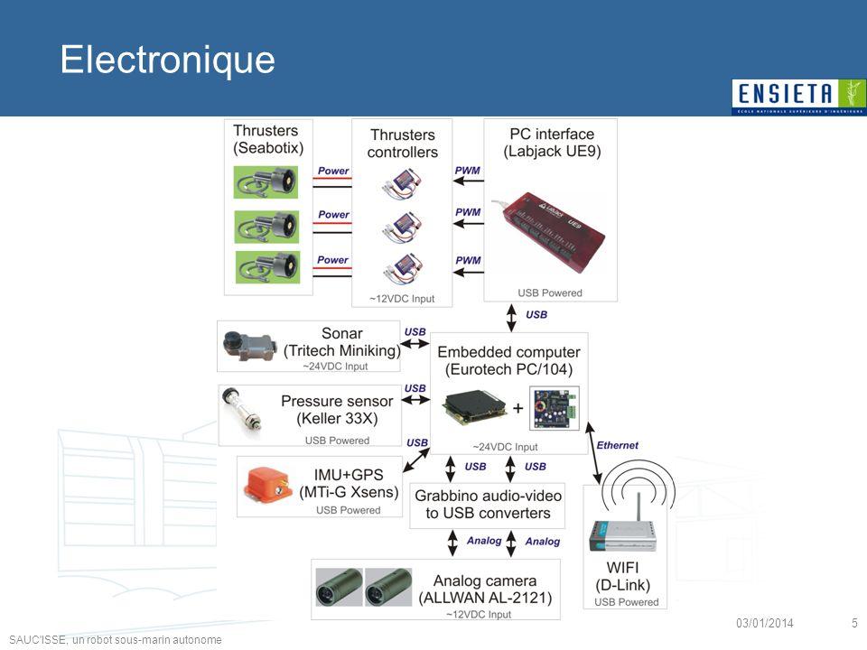 SAUC'ISSE, un robot sous-marin autonome 03/01/20145 Electronique
