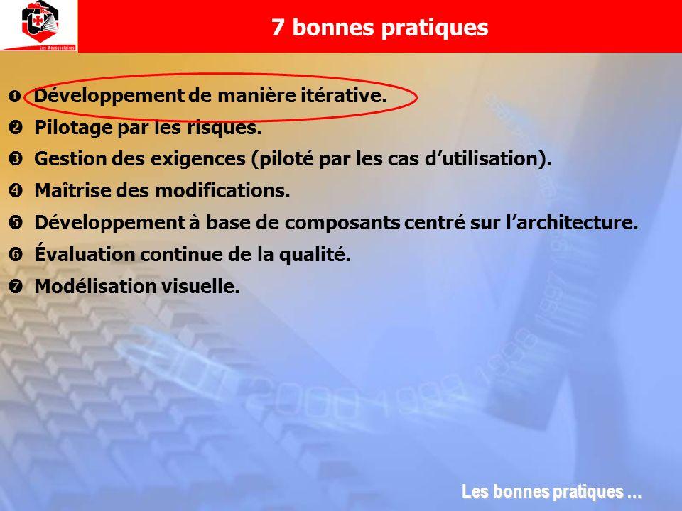7 bonnes pratiques Œ DŒ Développement de manière itérative.  Pilotage par les risques. Ž Gestion des exigences (piloté par les cas dutilisation).  M