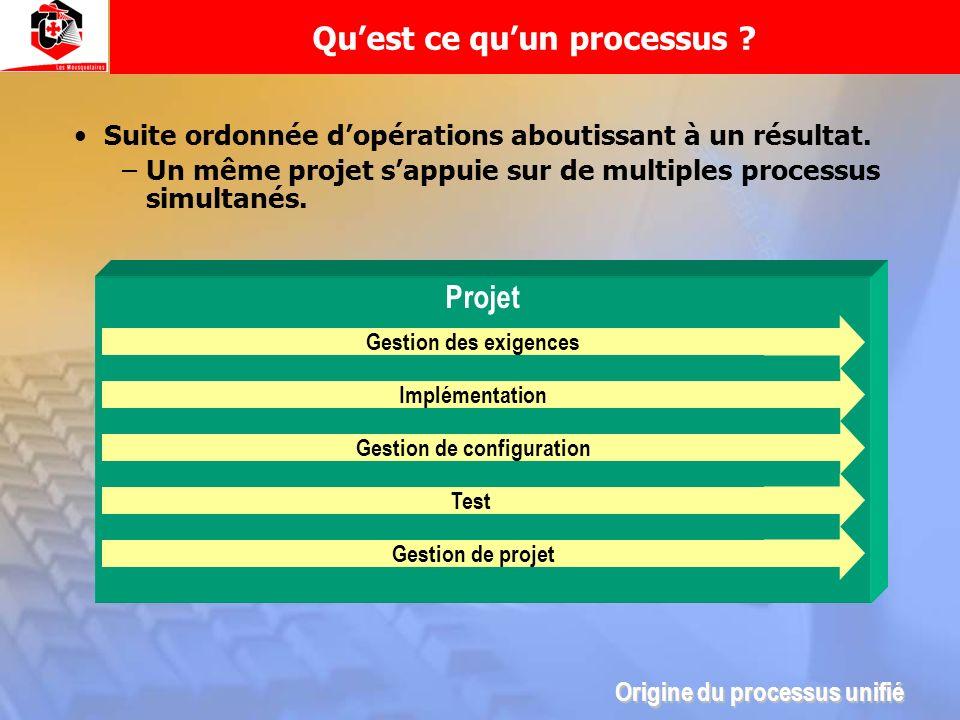Quest ce quun processus ? Suite ordonnée dopérations aboutissant à un résultat. –Un même projet sappuie sur de multiples processus simultanés. Projet