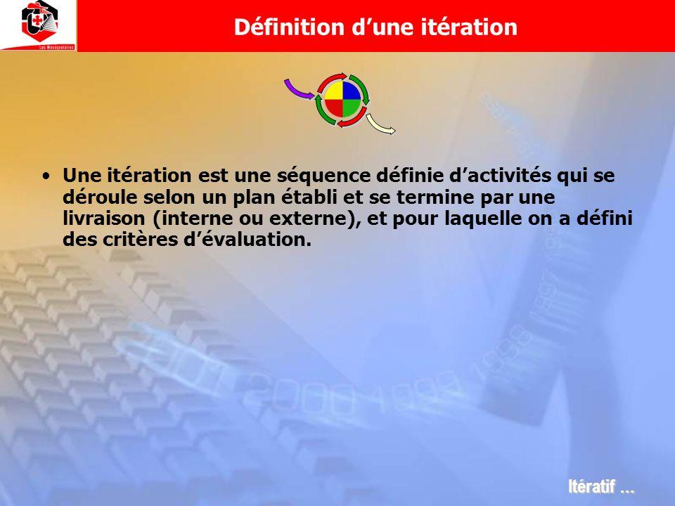Une itération est une séquence définie dactivités qui se déroule selon un plan établi et se termine par une livraison (interne ou externe), et pour la