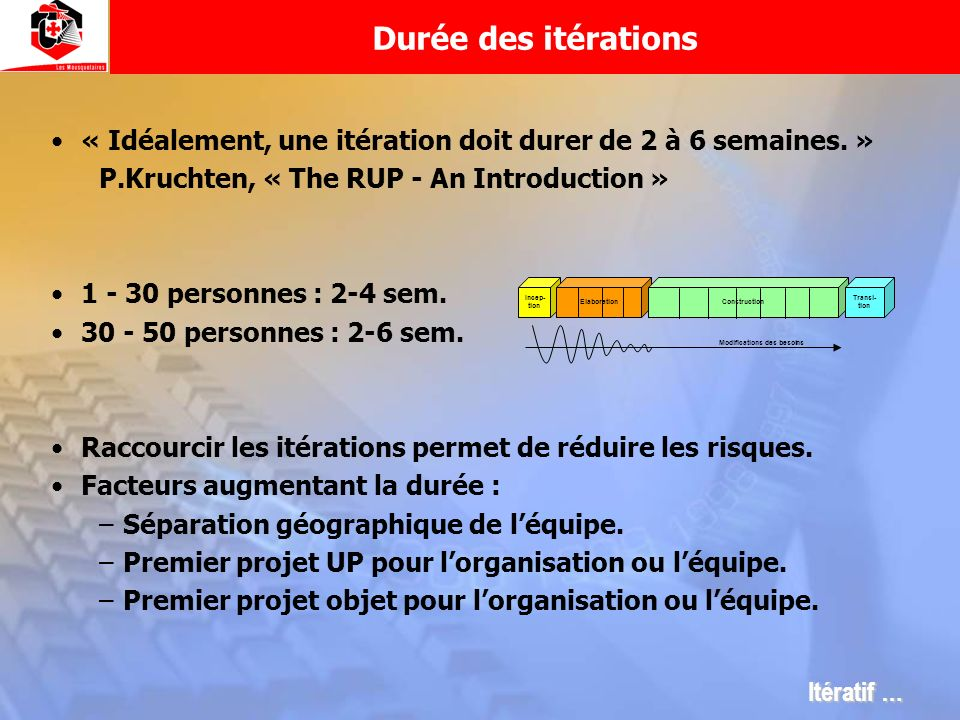 Durée des itérations « Idéalement, une itération doit durer de 2 à 6 semaines. » P.Kruchten, « The RUP - An Introduction » 1 - 30 personnes : 2-4 sem.