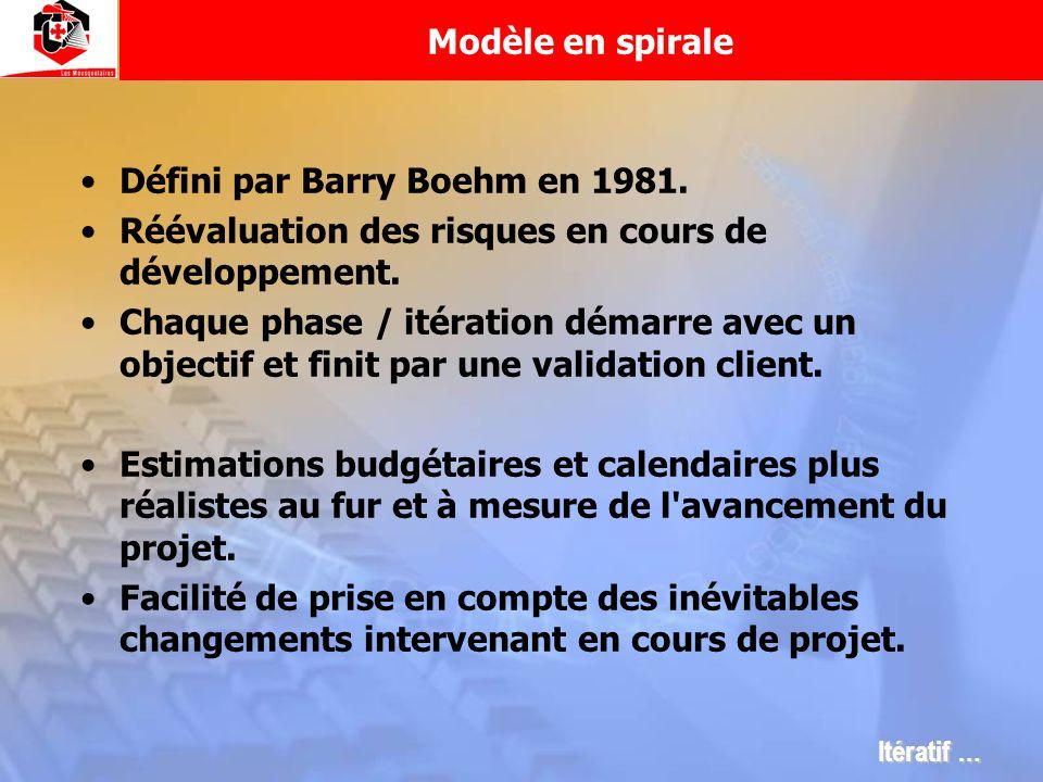 Modèle en spirale Défini par Barry Boehm en 1981. Réévaluation des risques en cours de développement. Chaque phase / itération démarre avec un objecti
