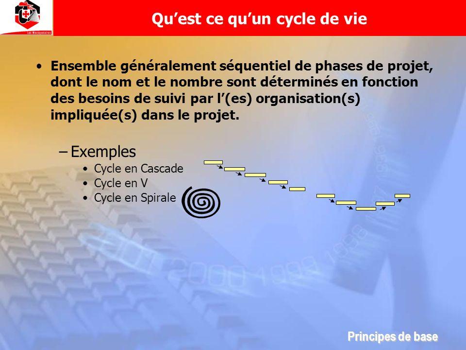 Quest ce quun cycle de vie Ensemble généralement séquentiel de phases de projet, dont le nom et le nombre sont déterminés en fonction des besoins de s