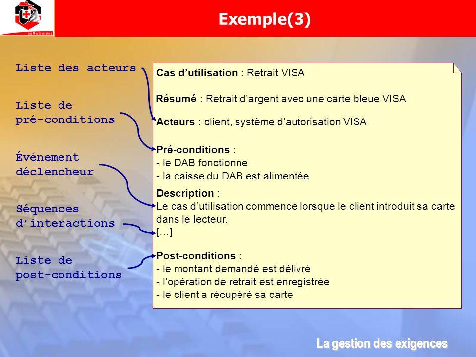 Exemple(3) Liste des acteurs Liste de pré-conditions Événement déclencheur Liste de post-conditions Acteurs : client, système dautorisation VISA Cas d