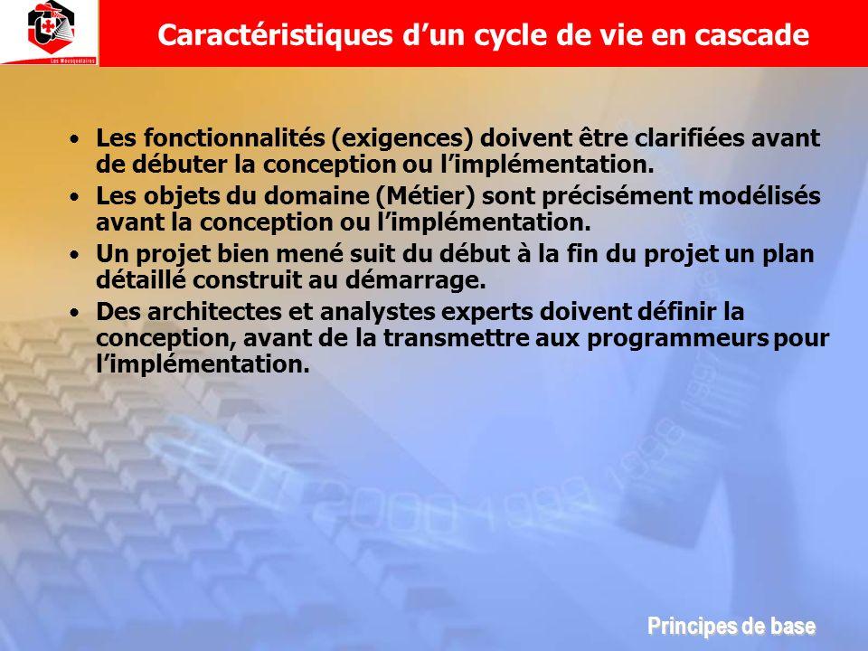 Les fonctionnalités (exigences) doivent être clarifiées avant de débuter la conception ou limplémentation. Les objets du domaine (Métier) sont précisé