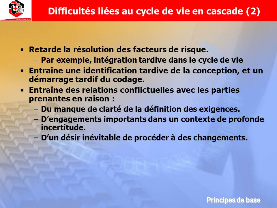Retarde la résolution des facteurs de risque. –Par exemple, intégration tardive dans le cycle de vie Entraîne une identification tardive de la concept