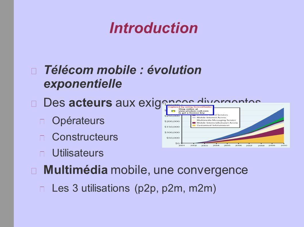 Introduction Télécom mobile : évolution exponentielle Des acteurs aux exigences divergentes Opérateurs Constructeurs Utilisateurs Multimédia mobile, une convergence Les 3 utilisations (p2p, p2m, m2m)